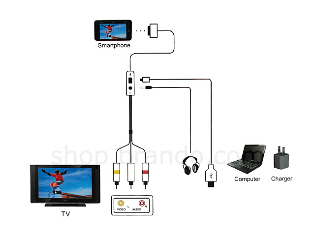 samsung tv ir wiring diagram  samsung  free engine image