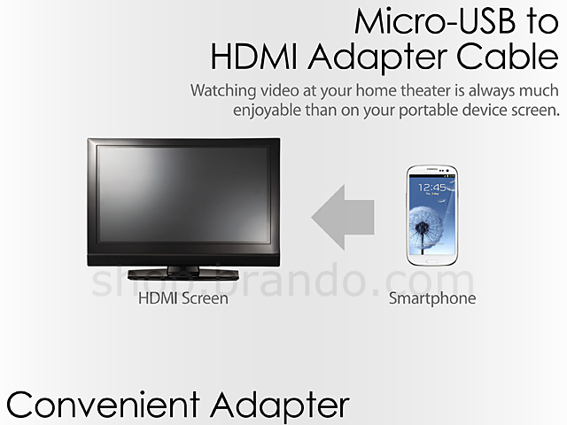 HDMI Cable for Samsung Galaxy S III I9300