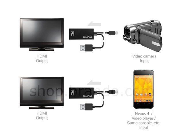 HDMI Cable with USB Cable for Google Nexus 4  / Nexus 7 (2013)