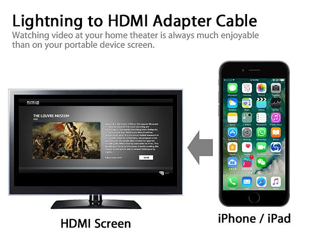 Lightning to HDMI HDTV Cable for iPhone 7 / 7 Plus