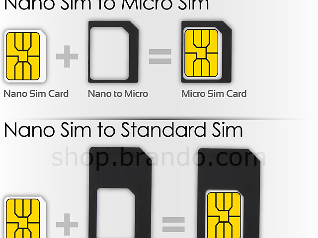 how to use nano sim in normal phone