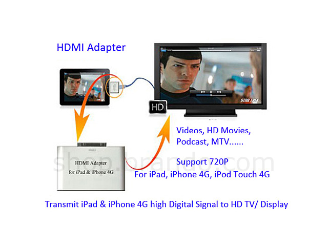 Noosy iPhone 4 / iPad HDMI Adapter