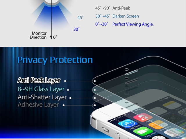 Brando Workshop Privacy Glass Screen Protector (iPhone 7)