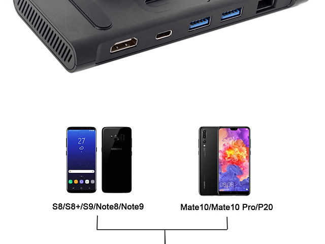 USB 3.1 Type-C USB-C Dock Station